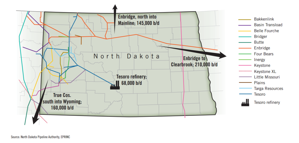 ND pipeline map
